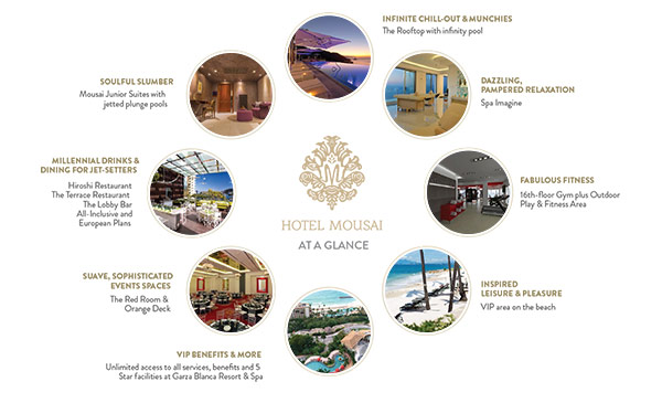 Hotel Mousai at a Glance